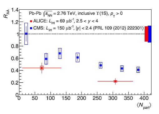 ALICE 2014 fig.6